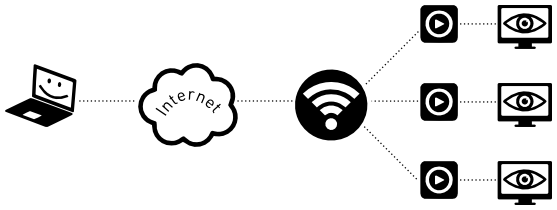 Infrastructure réseau